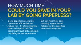 Infographic: How much time could you save in your lab by going paperless?